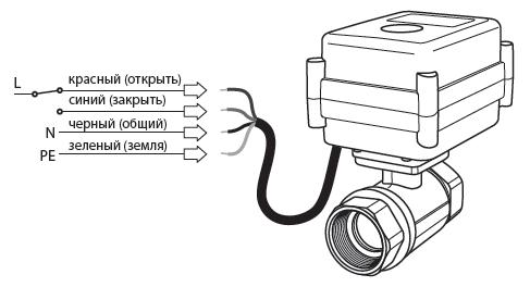 Электропривод шарового крана схема 883